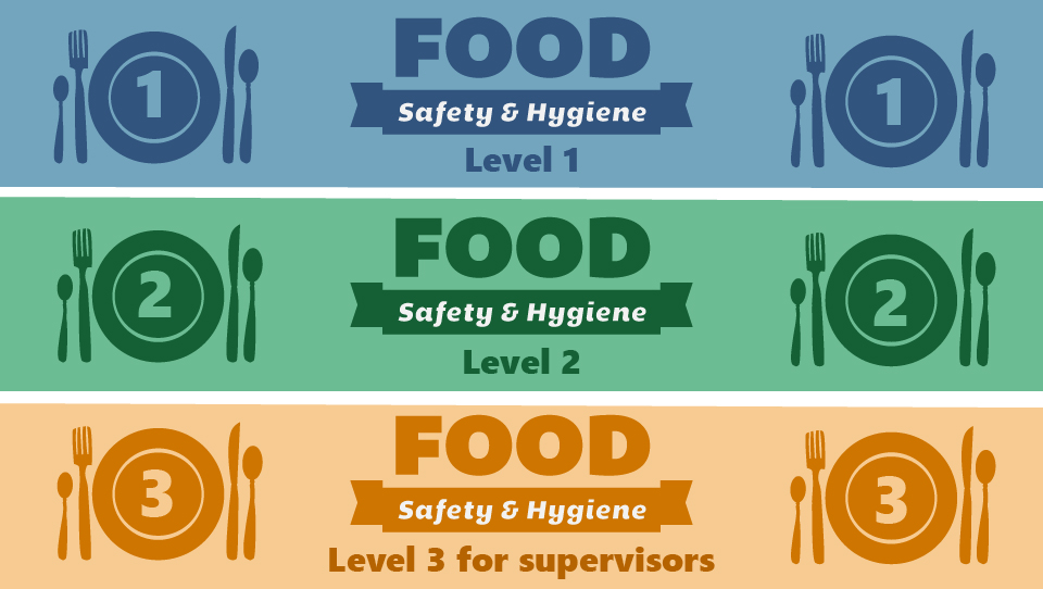 Food Hygiene and Safety Level 1, 2 & 3 Bundle